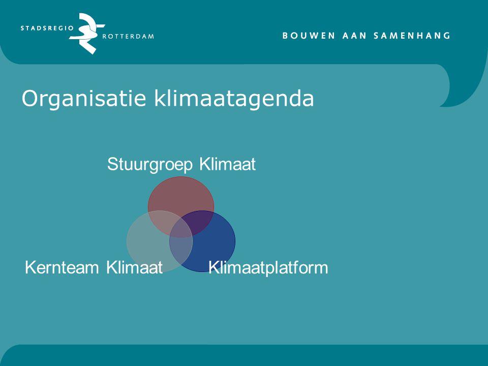 Organisatie klimaatagenda Stuurgroep Klimaat Klimaatplatform Kernteam Klimaat
