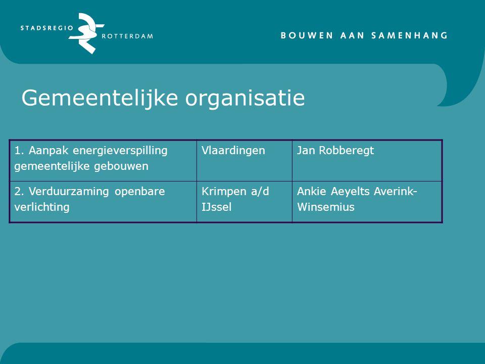 Gemeentelijke organisatie 1.