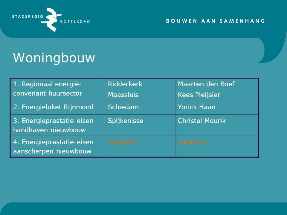 Bedrijven 1.Opleggen rendabele maatregelen bedrijven LansingerlandJan den Uil 2.