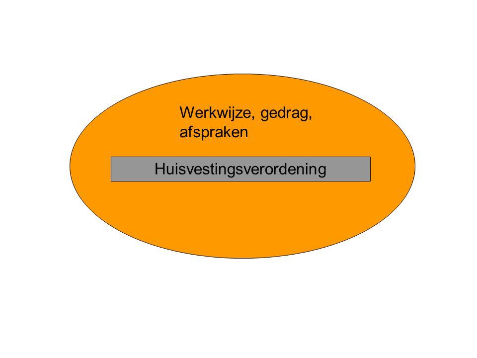 Werkwijze, gedrag, afspraken Huisvestingsverordening
