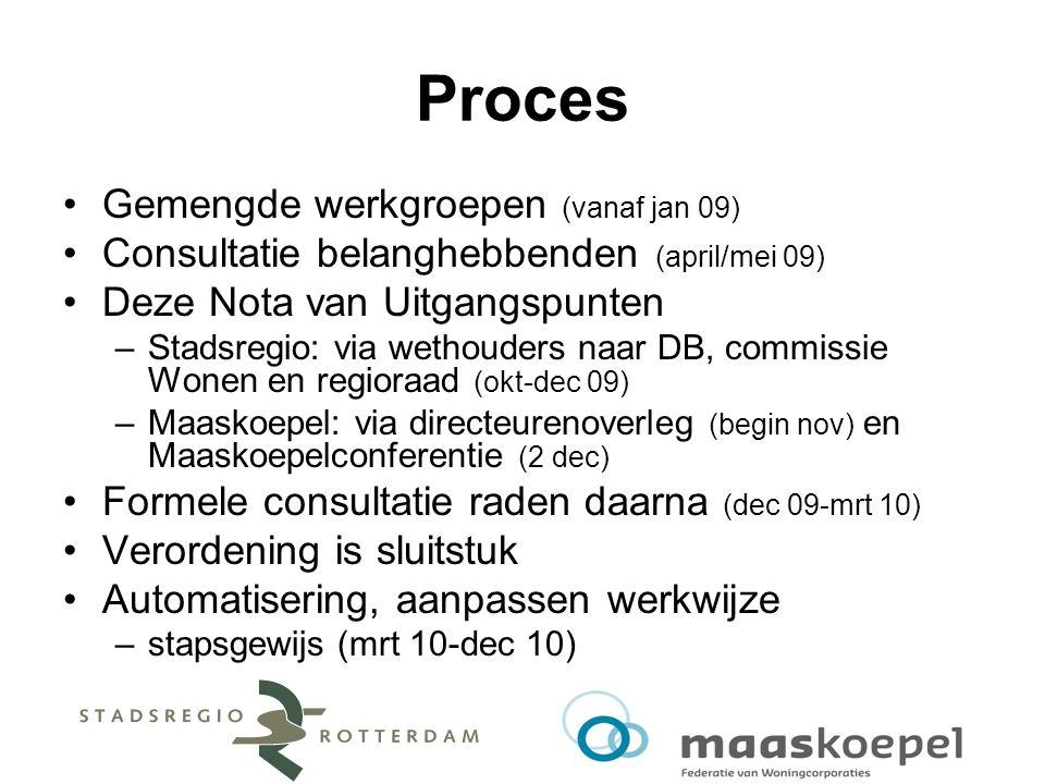 Proces Gemengde werkgroepen (vanaf jan 09) Consultatie belanghebbenden (april/mei 09) Deze Nota van Uitgangspunten –Stadsregio: via wethouders naar DB, commissie Wonen en regioraad (okt-dec 09) –Maaskoepel: via directeurenoverleg (begin nov) en Maaskoepelconferentie (2 dec) Formele consultatie raden daarna (dec 09-mrt 10) Verordening is sluitstuk Automatisering, aanpassen werkwijze –stapsgewijs (mrt 10-dec 10)