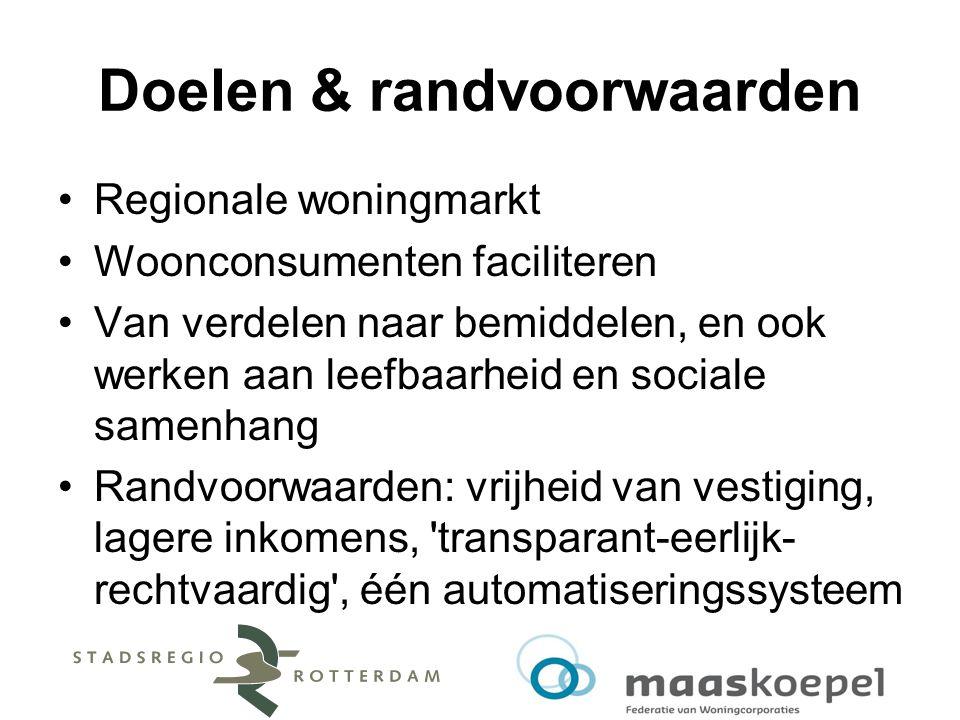 Doelen & randvoorwaarden Regionale woningmarkt Woonconsumenten faciliteren Van verdelen naar bemiddelen, en ook werken aan leefbaarheid en sociale sam