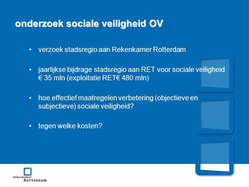 onderzoek sociale veiligheid OV verzoek stadsregio aan Rekenkamer Rotterdam jaarlijkse bijdrage stadsregio aan RET voor sociale veiligheid € 35 mln (exploitatie RET€ 480 mln) hoe effectief maatregelen verbetering (objectieve en subjectieve) sociale veiligheid.