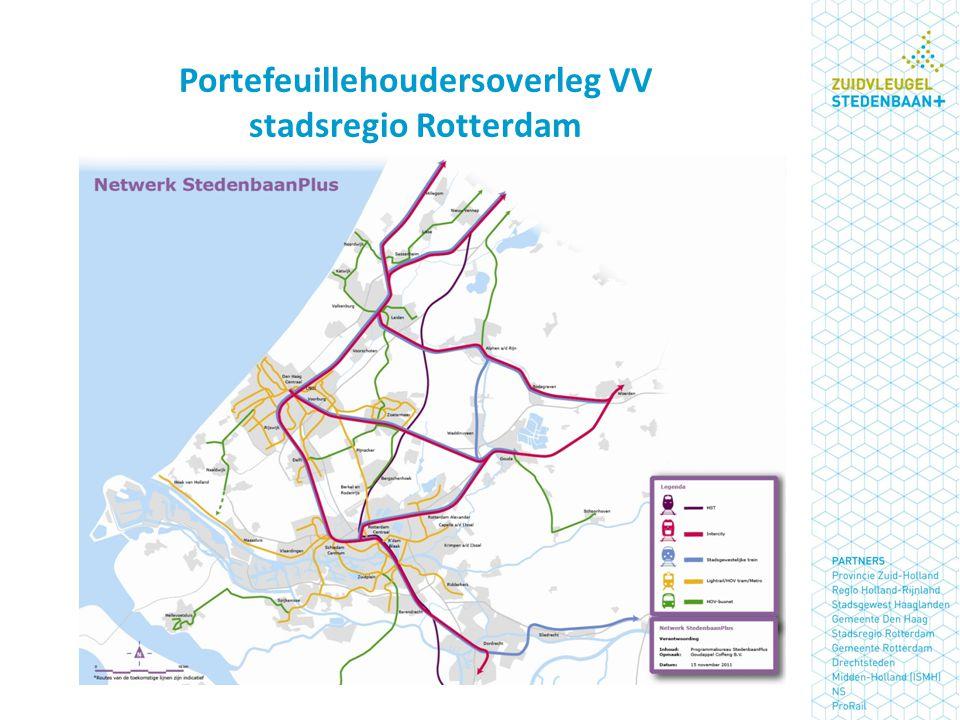 Portefeuillehoudersoverleg VV stadsregio Rotterdam