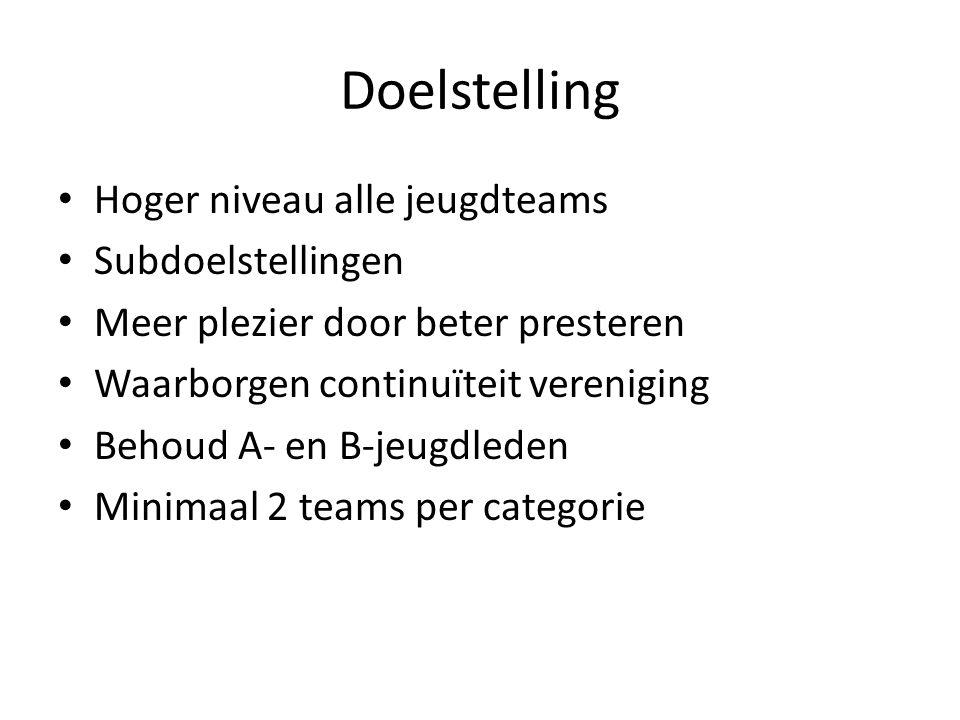 Kwaliteitsverbetering Betere trainers en coaches – Structuur d.m.v.
