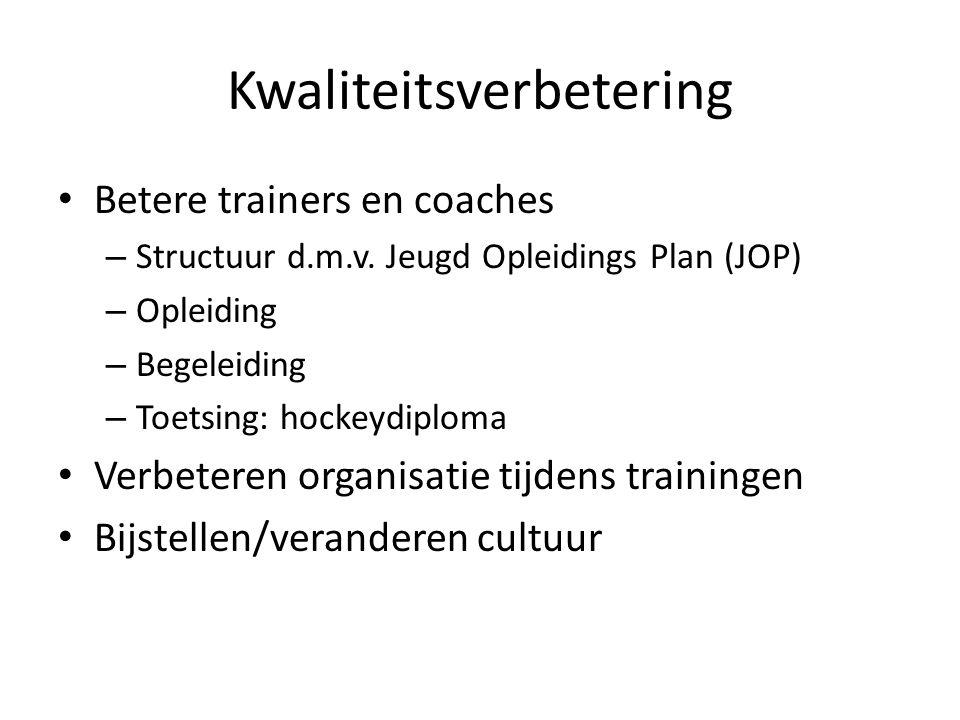 Kwaliteitsverbetering Betere trainers en coaches – Structuur d.m.v. Jeugd Opleidings Plan (JOP) – Opleiding – Begeleiding – Toetsing: hockeydiploma Ve