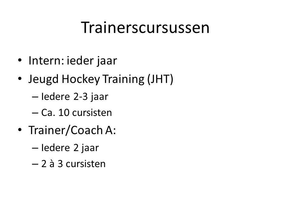 Trainerscursussen Intern: ieder jaar Jeugd Hockey Training (JHT) – Iedere 2-3 jaar – Ca. 10 cursisten Trainer/Coach A: – Iedere 2 jaar – 2 à 3 cursist