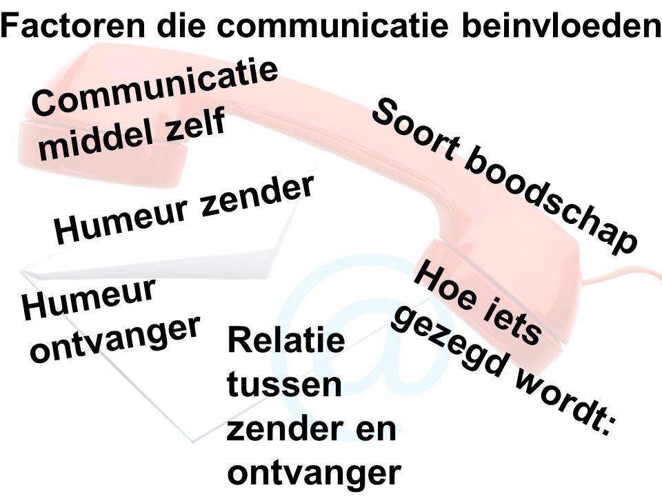 Communicatie middel zelf Humeur zender Humeur ontvanger Soort boodschap Hoe iets gezegd wordt: Relatie tussen zender en ontvanger Factoren die communicatie beinvloeden