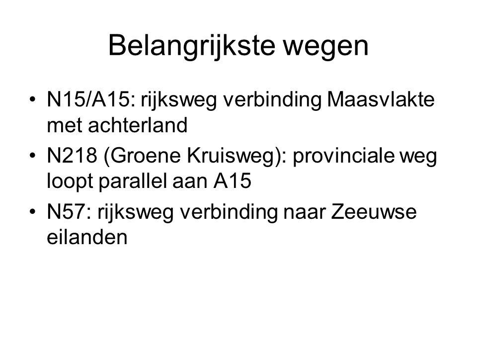 Belangrijkste wegen N15/A15: rijksweg verbinding Maasvlakte met achterland N218 (Groene Kruisweg): provinciale weg loopt parallel aan A15 N57: rijkswe