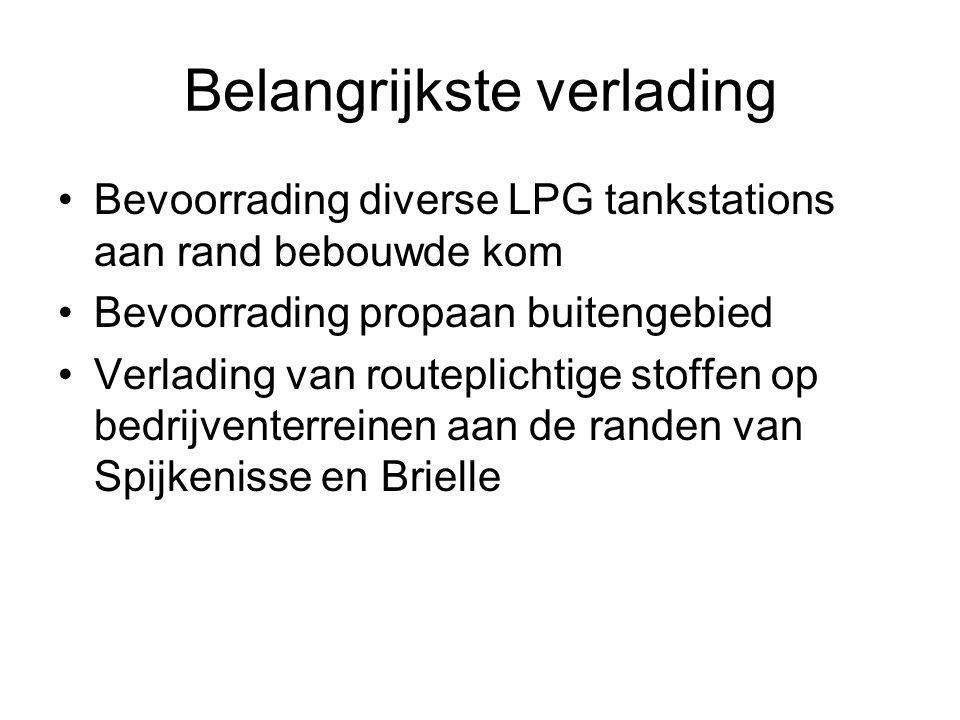 Belangrijkste verlading Bevoorrading diverse LPG tankstations aan rand bebouwde kom Bevoorrading propaan buitengebied Verlading van routeplichtige sto