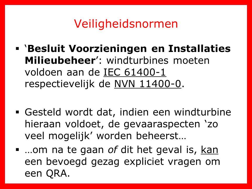 Veiligheidsnormen  'Besluit Voorzieningen en Installaties Milieubeheer': windturbines moeten voldoen aan de IEC 61400-1 respectievelijk de NVN 11400-