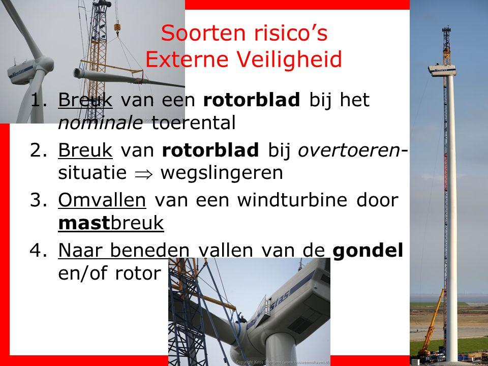Soorten risico's Externe Veiligheid 1.Breuk van een rotorblad bij het nominale toerental 2.Breuk van rotorblad bij overtoeren- situatie  wegslingeren