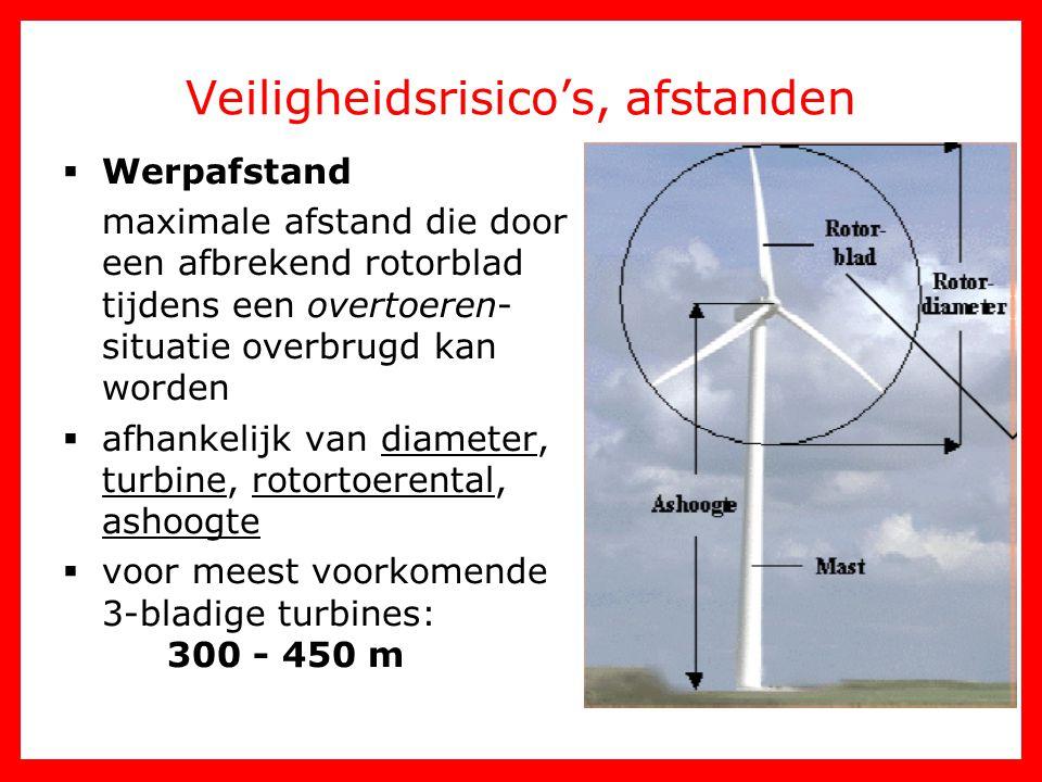 Veiligheidsrisico's, afstanden  Werpafstand maximale afstand die door een afbrekend rotorblad tijdens een overtoeren- situatie overbrugd kan worden 