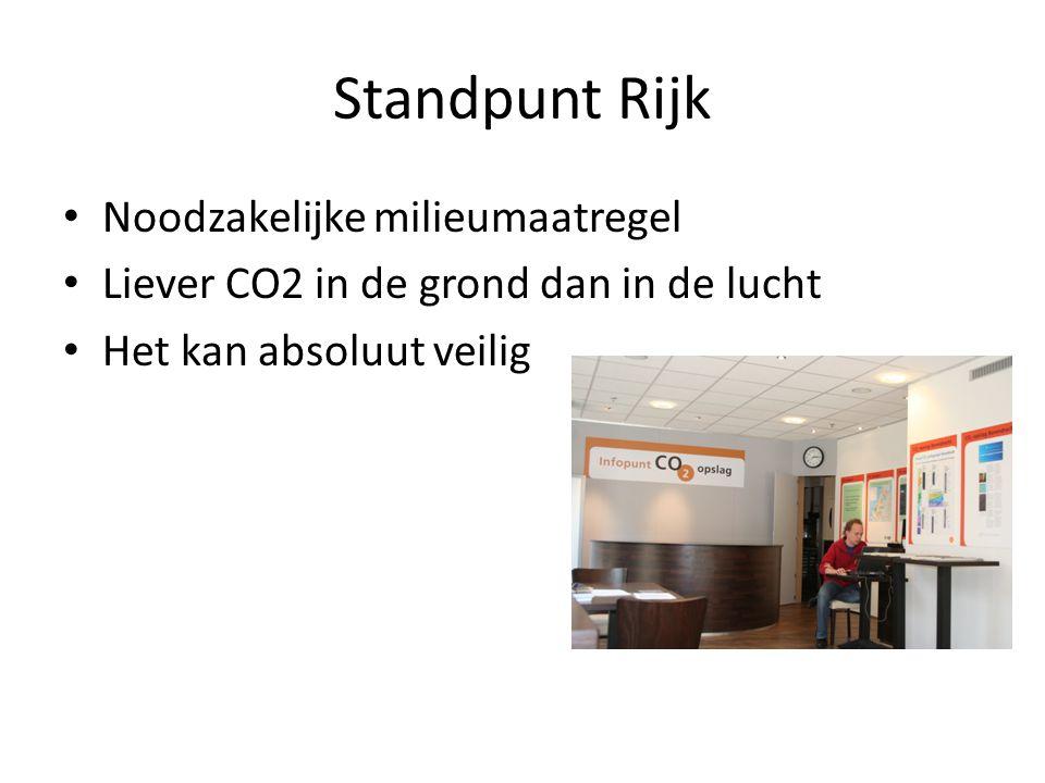 Standpunt Rijk Noodzakelijke milieumaatregel Liever CO2 in de grond dan in de lucht Het kan absoluut veilig