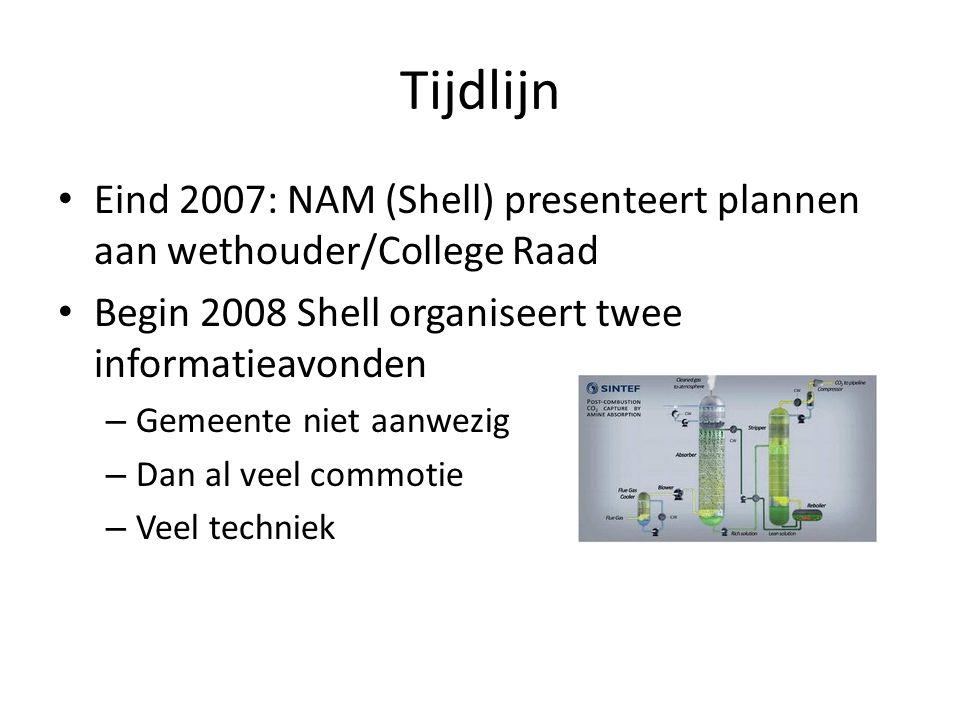Tijdlijn Eind 2007: NAM (Shell) presenteert plannen aan wethouder/College Raad Begin 2008 Shell organiseert twee informatieavonden – Gemeente niet aanwezig – Dan al veel commotie – Veel techniek