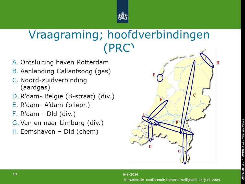 CONFIDENTEEL / COMMERCIEEL VERTROUWELIJK 13 7e Nationale conferentie Externe Veiligheid 24 juni 2009 13 6-8-2014 Vraagraming; hoofdverbindingen (PRC) A.Ontsluiting haven Rotterdam B.Aanlanding Callantsoog (gas) C.Noord-zuidverbinding (aardgas) D.R'dam- Belgie (B-straat) (div.) E.R'dam- A'dam (oliepr.) F.R'dam - Dld (div.) G.Van en naar Limburg (div.) H.Eemshaven – Dld (chem)