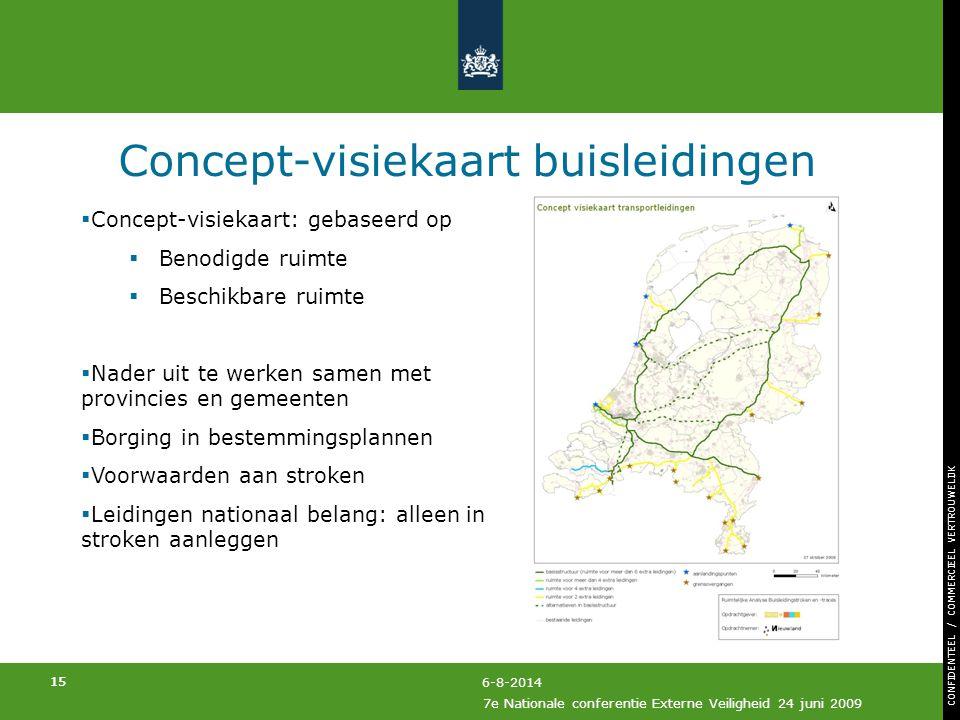 CONFIDENTEEL / COMMERCIEEL VERTROUWELIJK 15 7e Nationale conferentie Externe Veiligheid 24 juni 2009 15 6-8-2014 Concept-visiekaart buisleidingen  Co