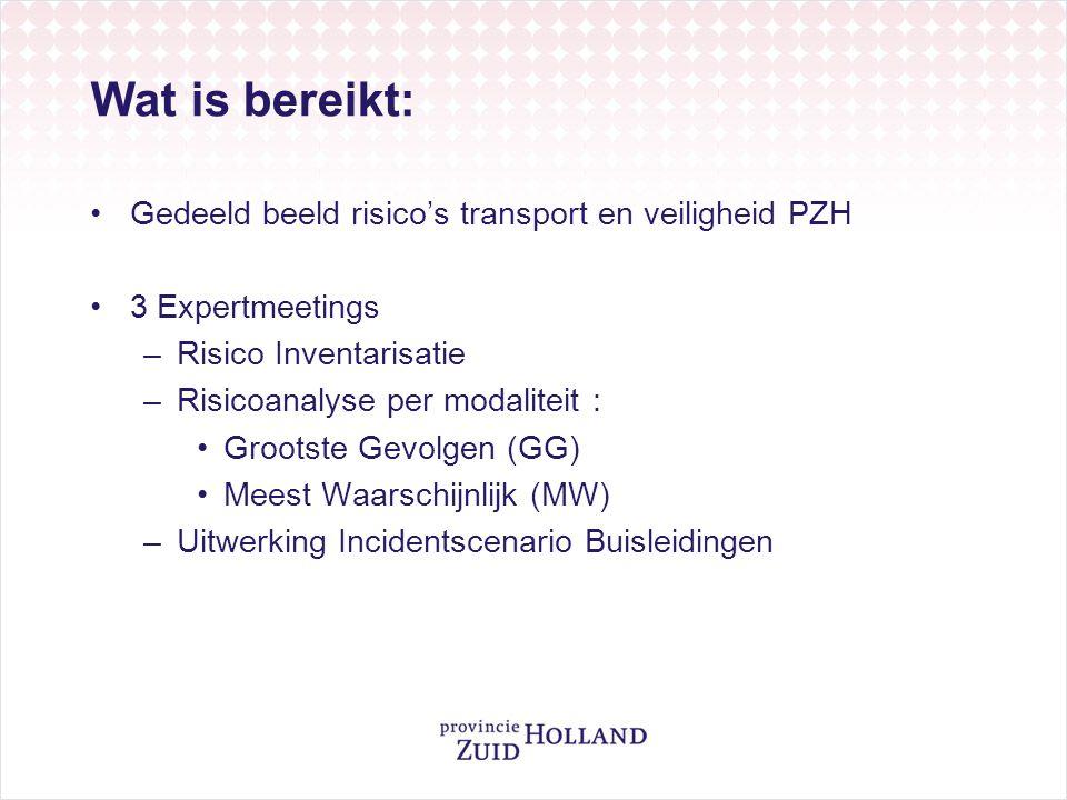 Wat is bereikt: Gedeeld beeld risico's transport en veiligheid PZH 3 Expertmeetings –Risico Inventarisatie –Risicoanalyse per modaliteit : Grootste Ge