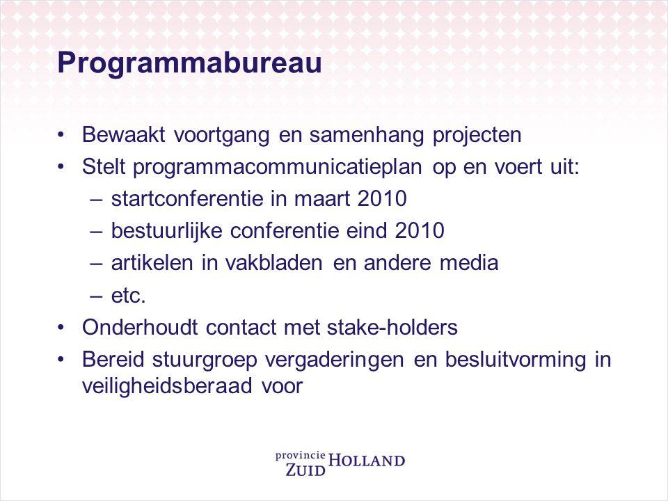 Programmabureau Bewaakt voortgang en samenhang projecten Stelt programmacommunicatieplan op en voert uit: –startconferentie in maart 2010 –bestuurlijke conferentie eind 2010 –artikelen in vakbladen en andere media –etc.