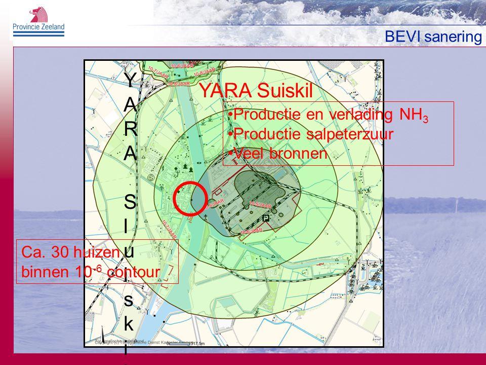 BEVI sanering YARA SluiskilYARA Sluiskil YARA Suiskil Productie en verlading NH 3 Productie salpeterzuur Veel bronnen Ca.