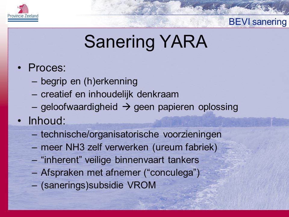 BEVI sanering Sanering YARA Proces: –begrip en (h)erkenning –creatief en inhoudelijk denkraam –geloofwaardigheid  geen papieren oplossing Inhoud: –technische/organisatorische voorzieningen –meer NH3 zelf verwerken (ureum fabriek) – inherent veilige binnenvaart tankers –Afspraken met afnemer ( conculega ) –(sanerings)subsidie VROM