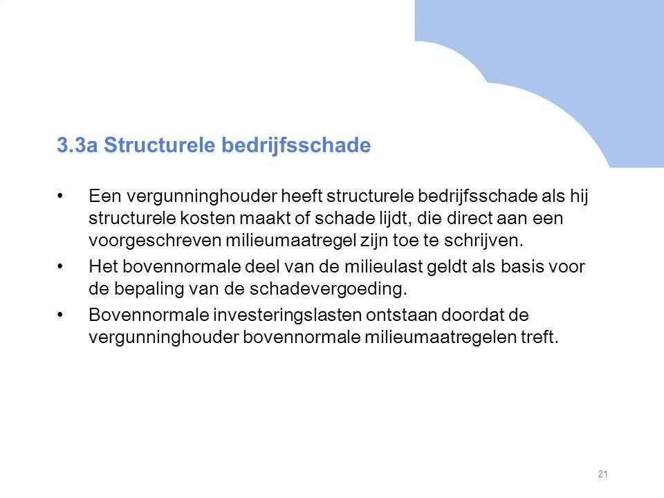 21 3.3a Structurele bedrijfsschade Een vergunninghouder heeft structurele bedrijfsschade als hij structurele kosten maakt of schade lijdt, die direct