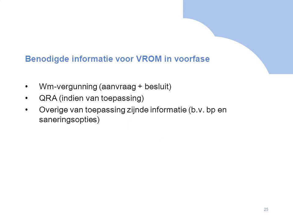 25 Benodigde informatie voor VROM in voorfase Wm-vergunning (aanvraag + besluit) QRA (indien van toepassing) Overige van toepassing zijnde informatie