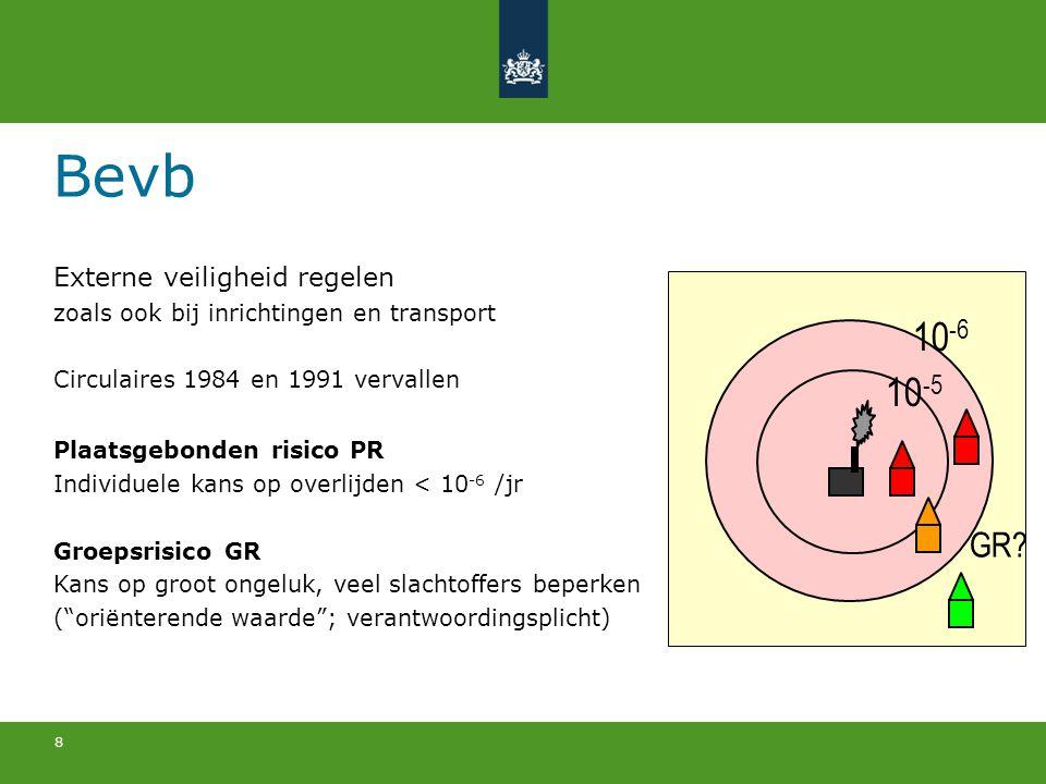 8 Bevb Externe veiligheid regelen zoals ook bij inrichtingen en transport Circulaires 1984 en 1991 vervallen Plaatsgebonden risico PR Individuele kans