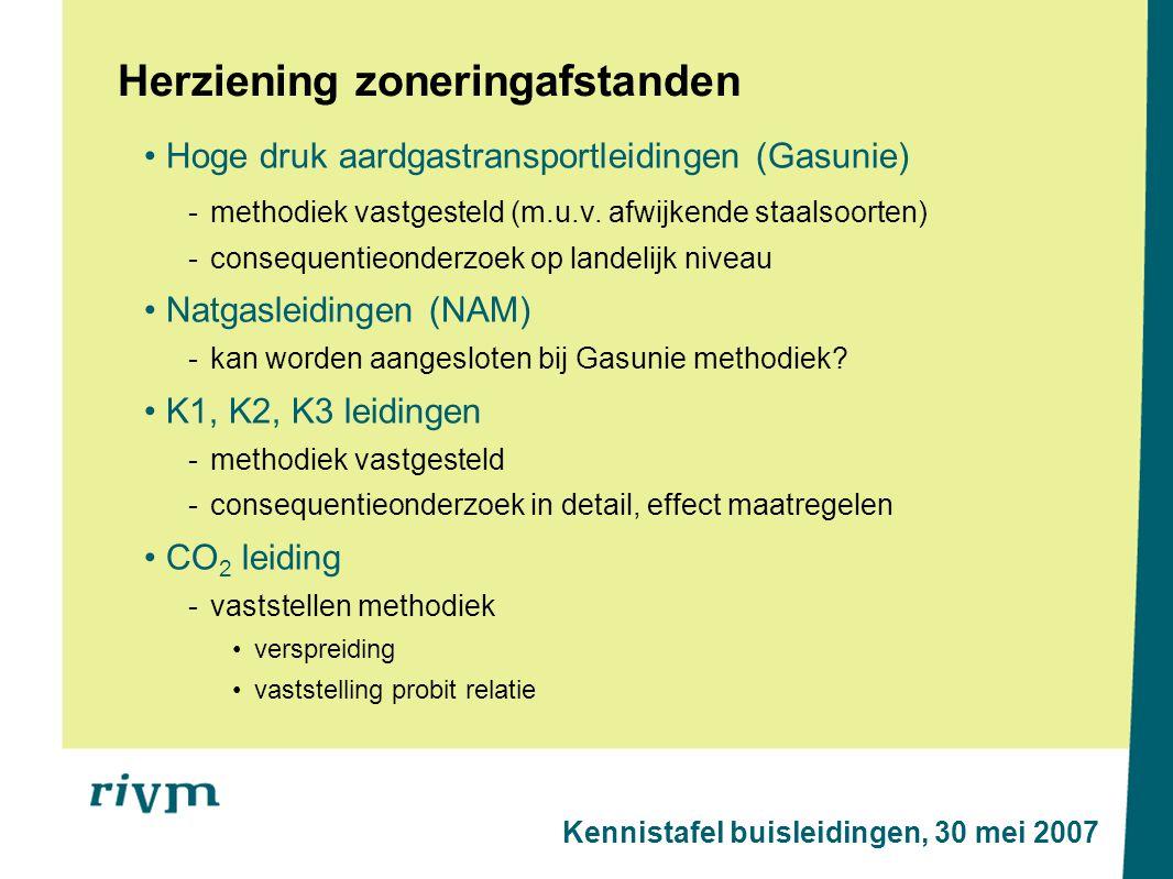 Herziening zoneringafstanden Hoge druk aardgastransportleidingen (Gasunie) -methodiek vastgesteld (m.u.v. afwijkende staalsoorten) -consequentieonderz