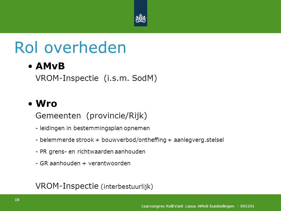 18 Jaarcongres RelEVant casus AMvB buisleidingen - 091201 Rol overheden AMvB VROM-Inspectie (i.s.m. SodM) Wro Gemeenten (provincie/Rijk) - leidingen i
