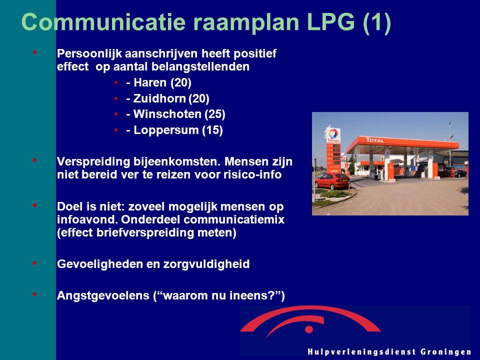 Communicatie raamplan LPG (1) Persoonlijk aanschrijven heeft positief effect op aantal belangstellenden - Haren (20) - Zuidhorn (20) - Winschoten (25)