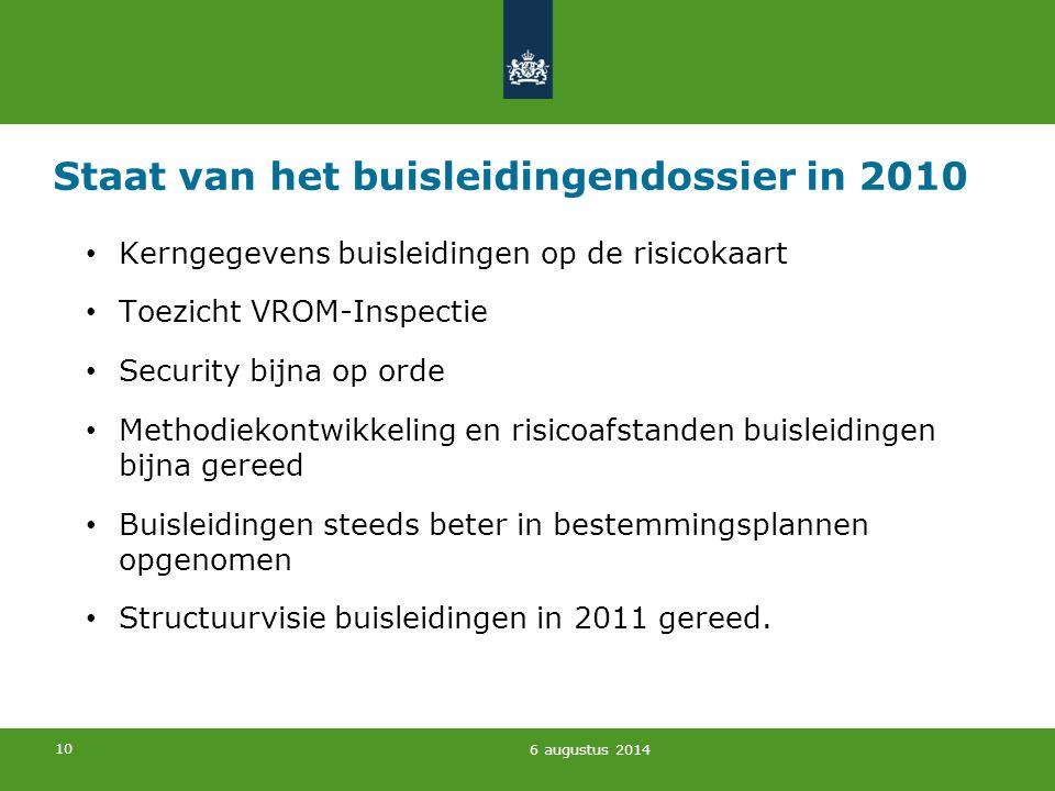 10 Staat van het buisleidingendossier in 2010 Kerngegevens buisleidingen op de risicokaart Toezicht VROM-Inspectie Security bijna op orde Methodiekont