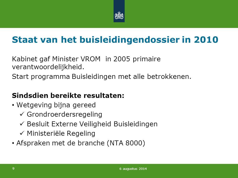9 Staat van het buisleidingendossier in 2010 Kabinet gaf Minister VROM in 2005 primaire verantwoordelijkheid. Start programma Buisleidingen met alle b