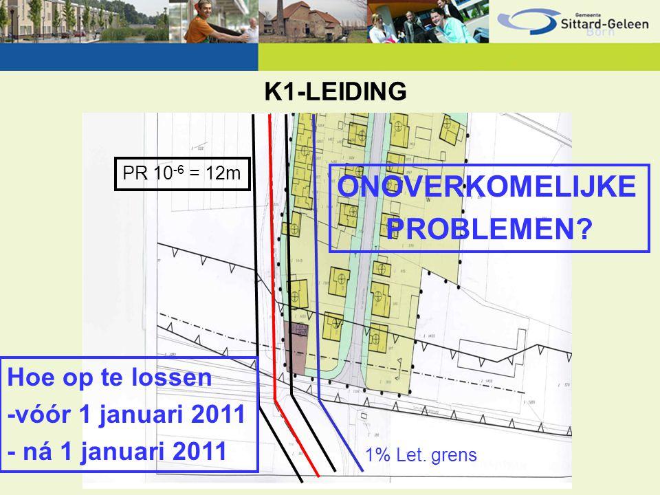 K1-LEIDING 1% Let. grens PR 10 -6 = 12m ONOVERKOMELIJKE PROBLEMEN? Hoe op te lossen -vóór 1 januari 2011 - ná 1 januari 2011