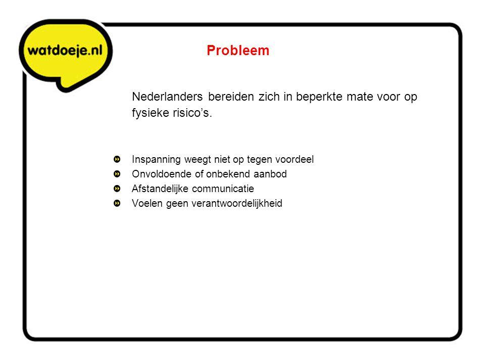 Probleem Nederlanders bereiden zich in beperkte mate voor op fysieke risico's. Inspanning weegt niet op tegen voordeel Onvoldoende of onbekend aanbod