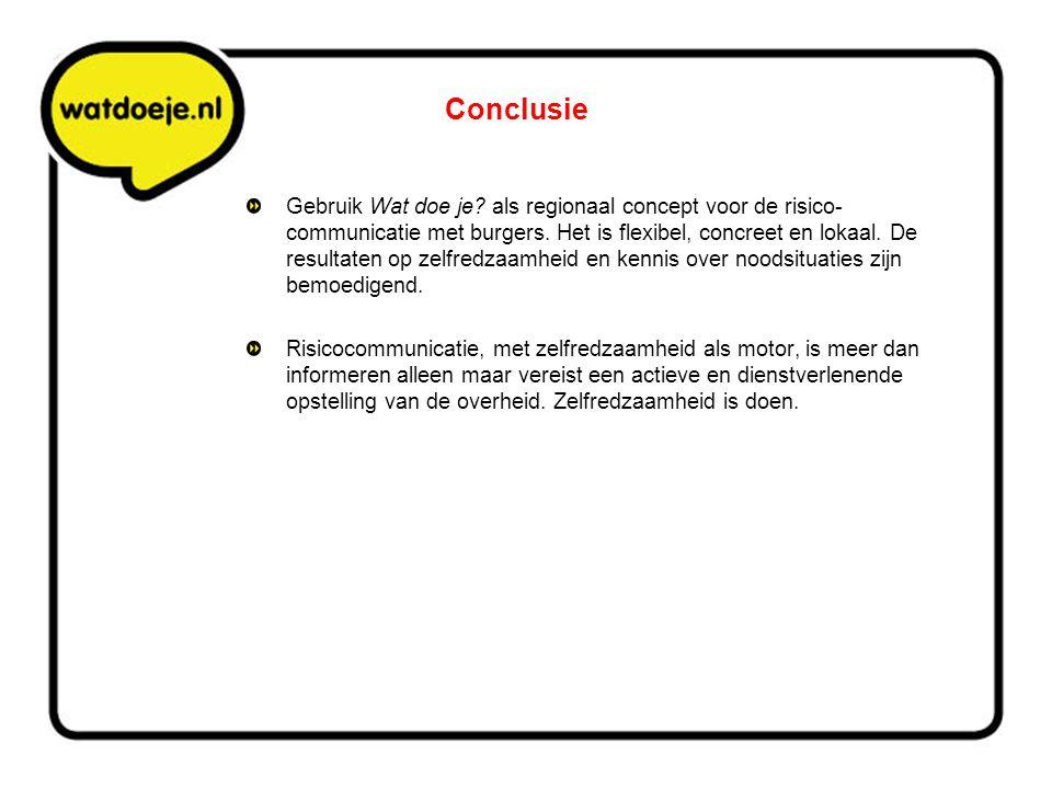 Conclusie Gebruik Wat doe je? als regionaal concept voor de risico- communicatie met burgers. Het is flexibel, concreet en lokaal. De resultaten op ze