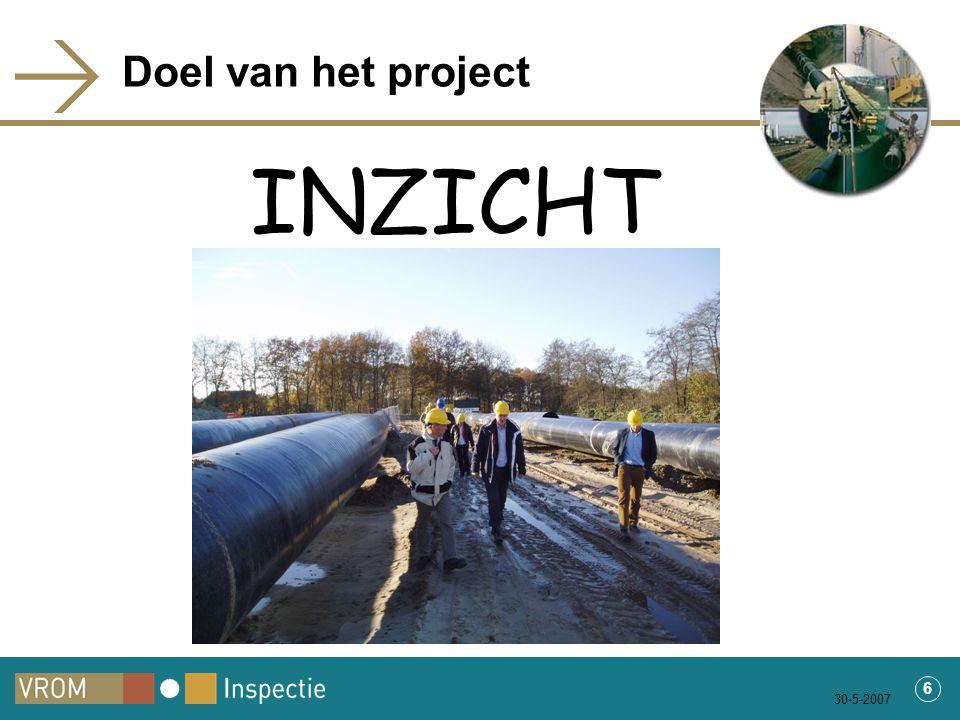 30-5-2007 6 Doel van het project INZICHT