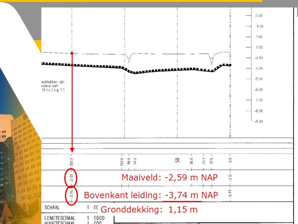 Bovenkant leiding: -3,74 m NAP Maaiveld: -2,59 m NAP Gronddekking: 1,15 m