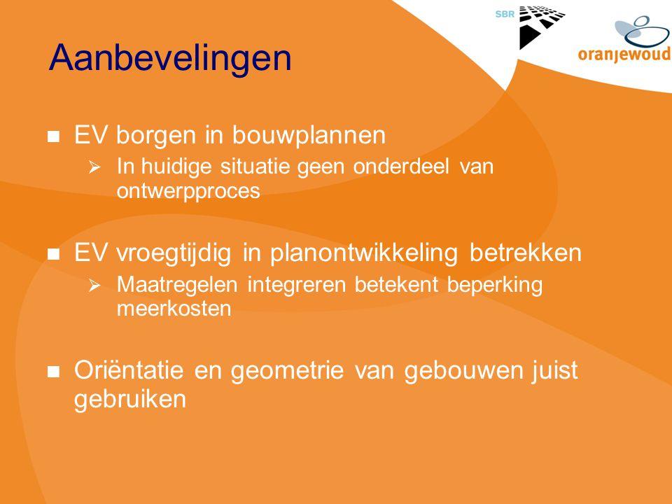 Aanbevelingen EV borgen in bouwplannen  In huidige situatie geen onderdeel van ontwerpproces EV vroegtijdig in planontwikkeling betrekken  Maatregel