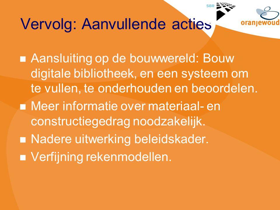 Vervolg: Aanvullende acties Aansluiting op de bouwwereld: Bouw digitale bibliotheek, en een systeem om te vullen, te onderhouden en beoordelen. Meer i