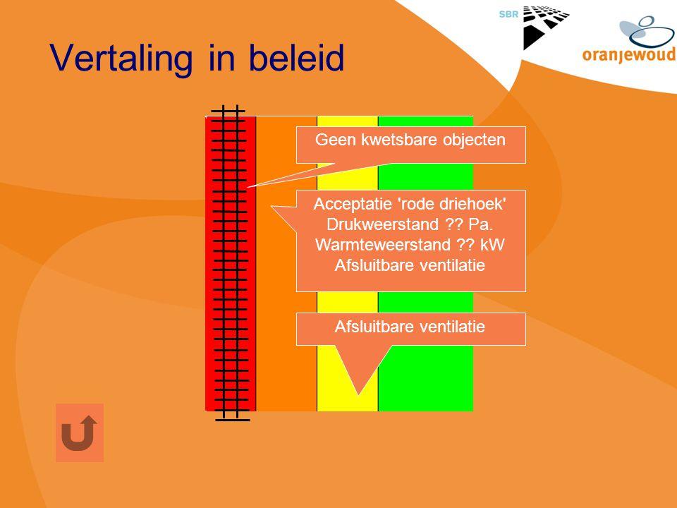 Vertaling in beleid Geen kwetsbare objecten Acceptatie 'rode driehoek' Drukweerstand ?? Pa. Warmteweerstand ?? kW Afsluitbare ventilatie