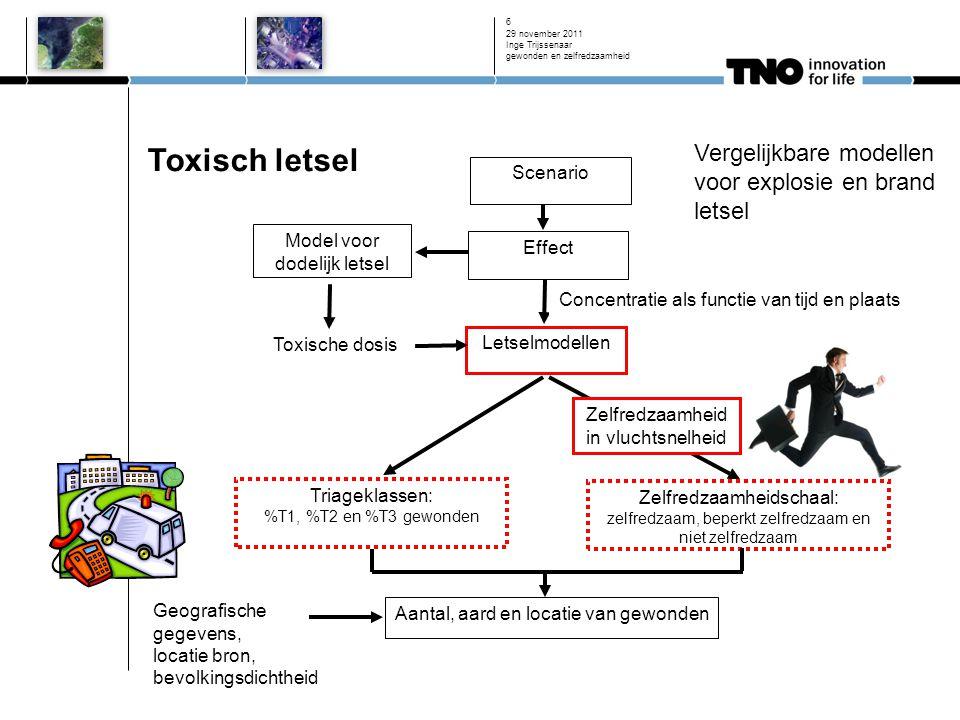 Toxisch letsel 29 november 2011 Inge Trijssenaar gewonden en zelfredzaamheid 6 Scenario Effect Letselmodellen Toxische dosis Concentratie als functie