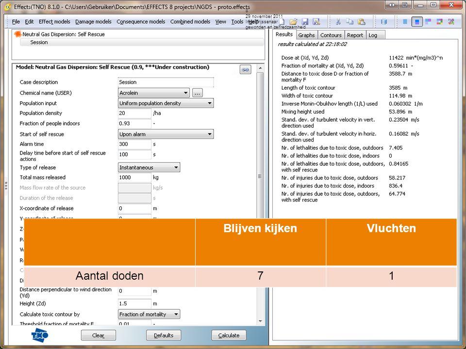 29 november 2011 Inge Trijssenaar gewonden en zelfredzaamheid 8 Blijven kijkenVluchten Aantal doden71
