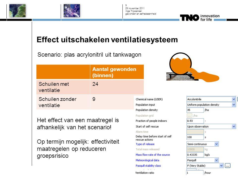 Effect uitschakelen ventilatiesysteem Aantal gewonden (binnen) Schuilen met ventilatie 24 Schuilen zonder ventilatie 9 29 november 2011 Inge Trijssena