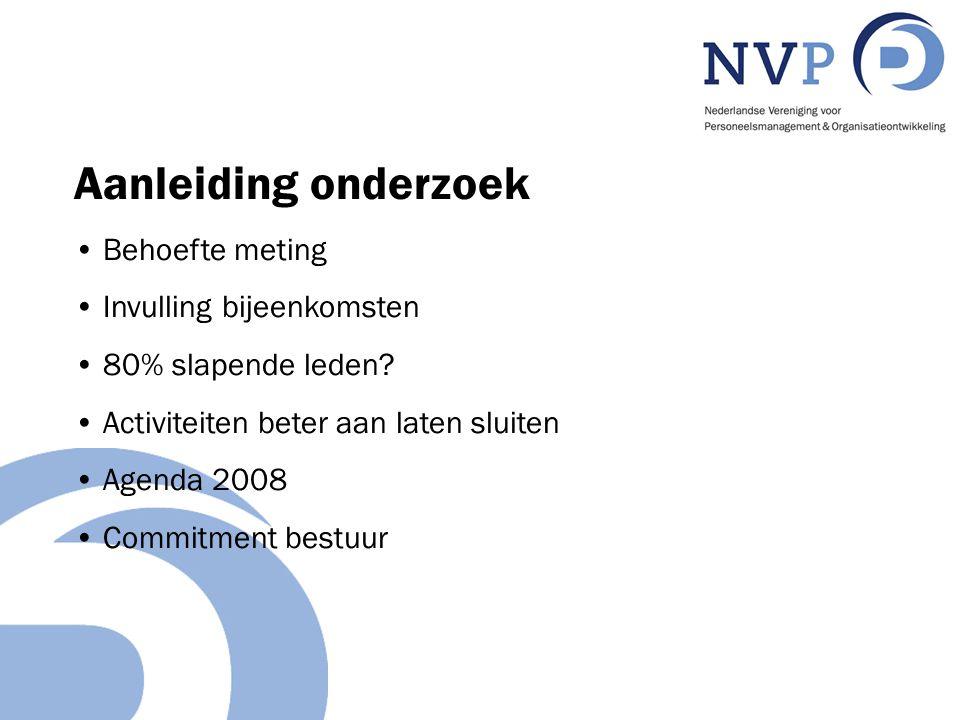 Aanleiding onderzoek Behoefte meting Invulling bijeenkomsten 80% slapende leden.