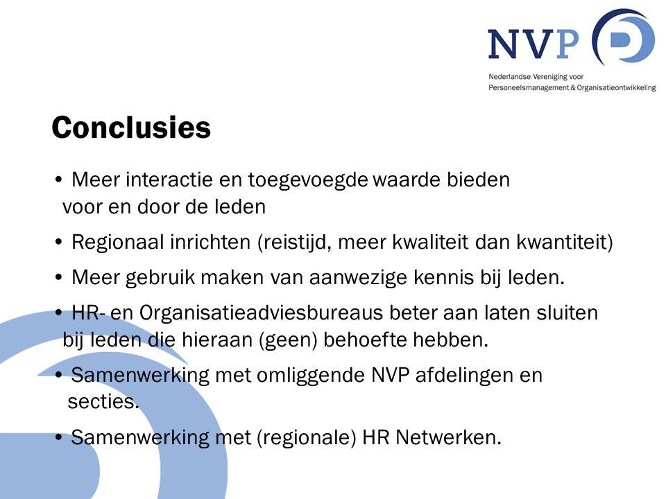 Conclusies Meer interactie en toegevoegde waarde bieden voor en door de leden Regionaal inrichten (reistijd, meer kwaliteit dan kwantiteit) Meer gebruik maken van aanwezige kennis bij leden.