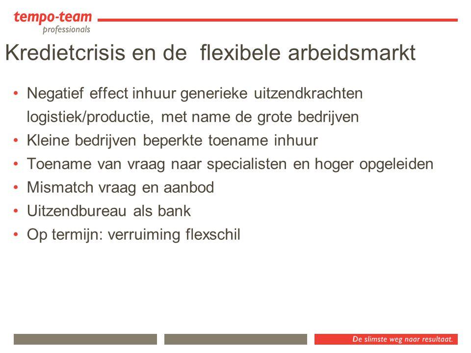 Kredietcrisis en de flexibele arbeidsmarkt Negatief effect inhuur generieke uitzendkrachten logistiek/productie, met name de grote bedrijven Kleine be