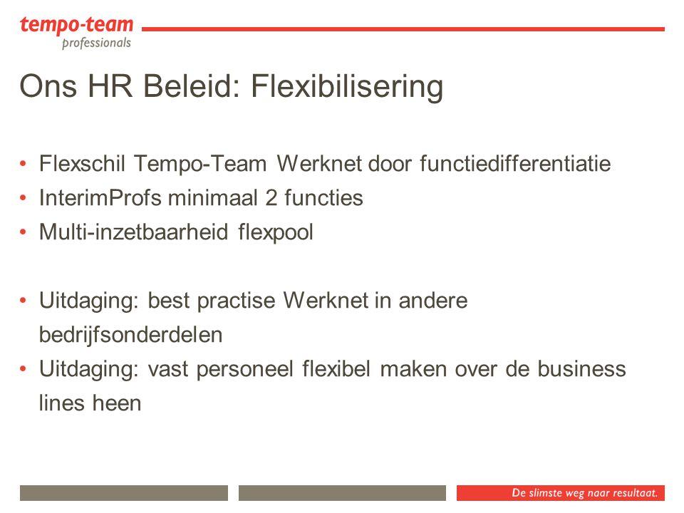 Ons HR Beleid: Flexibilisering Flexschil Tempo-Team Werknet door functiedifferentiatie InterimProfs minimaal 2 functies Multi-inzetbaarheid flexpool U