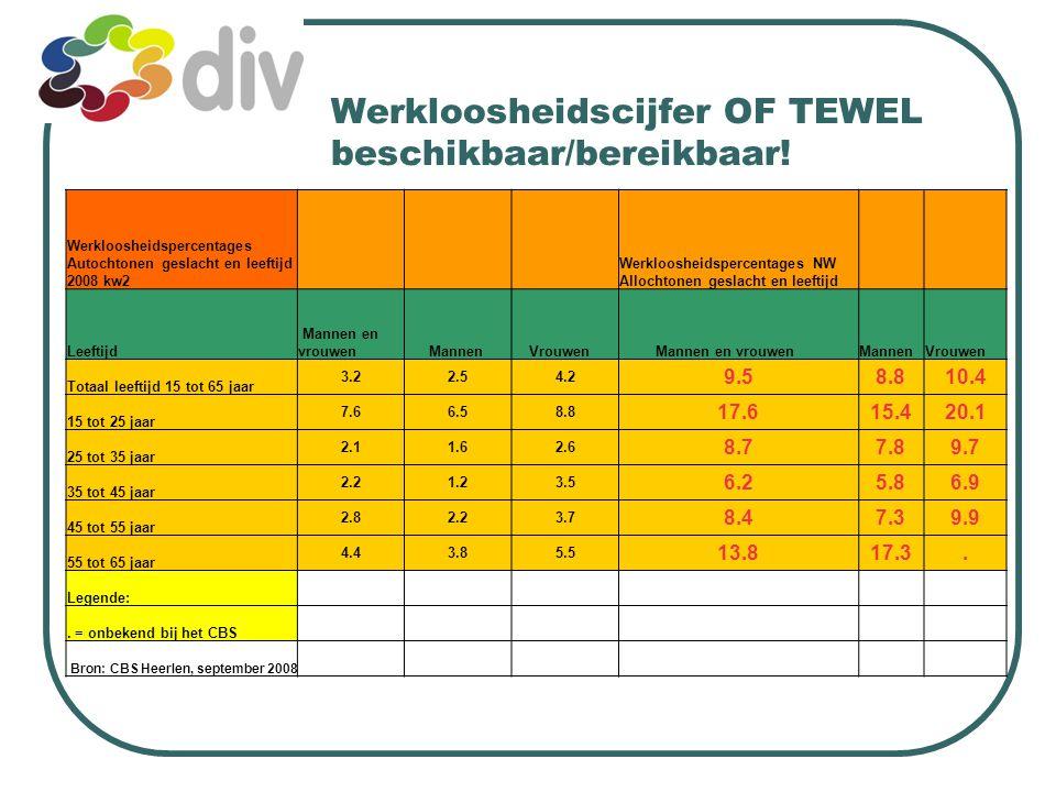Verhouding 65 plus en werkenden 2004- 3:10 is 65 plus 2040- 6:10 is 65 plus Betaalbaarheid voorzieningen.