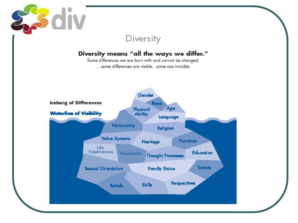 Notariskantoor Divers personeel voor diversiteit aan klanten Kracht van Diversiteit